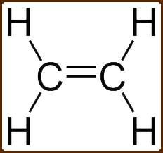 La formule de l'éthylène C2H4 qui intervient dans le processus de la communication des plantes